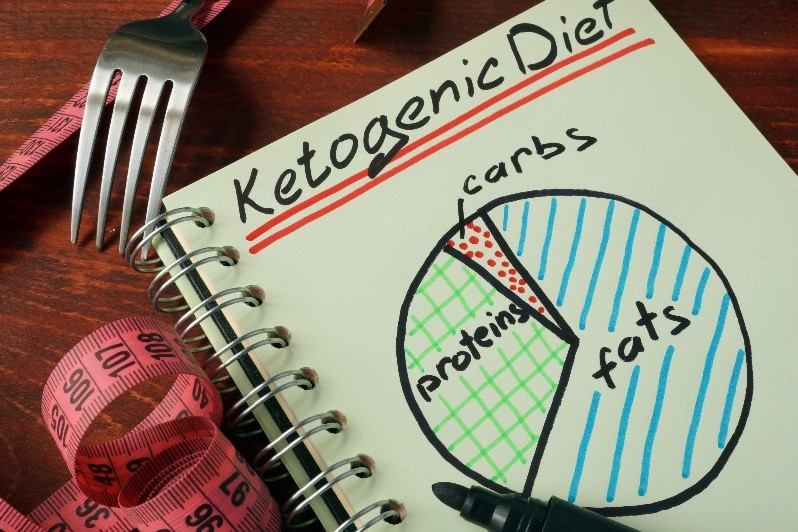 Ketogenic diet safety