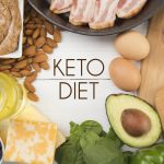 Diet Doc ketogenic diet plan
